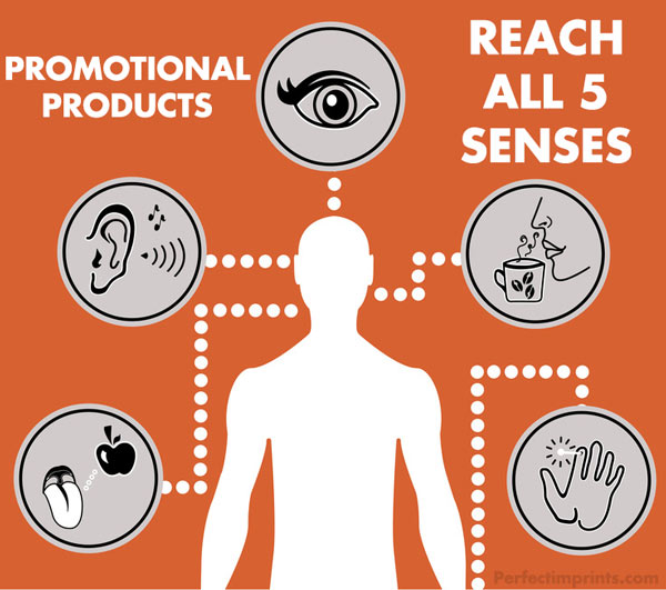 Promotional Products - Reach all 5 senses when advertising