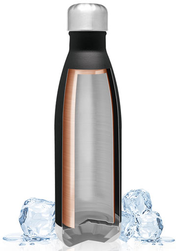 Copper Vacuum Insulated Stainless Steel Water Bottles and Tumblers