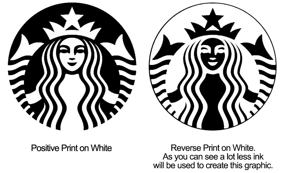 Don T Make This Rookie Mistake When Printing Your Logo On Promotional Items Perfect Imprints Blog