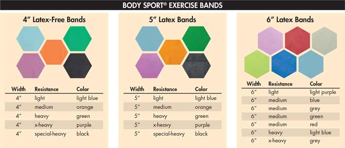 Body Sport Resistance Exercise Bands