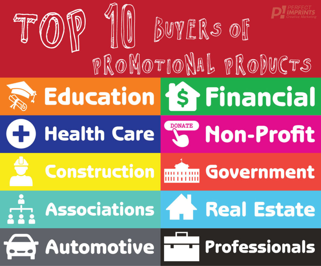 Top 10 Buyers of Promotional Products